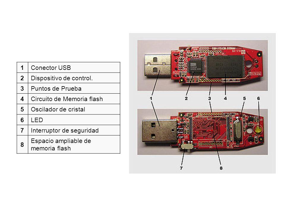 1 Conector USB. 2. Dispositivo de control. 3. Puntos de Prueba. 4. Circuito de Memoria flash.