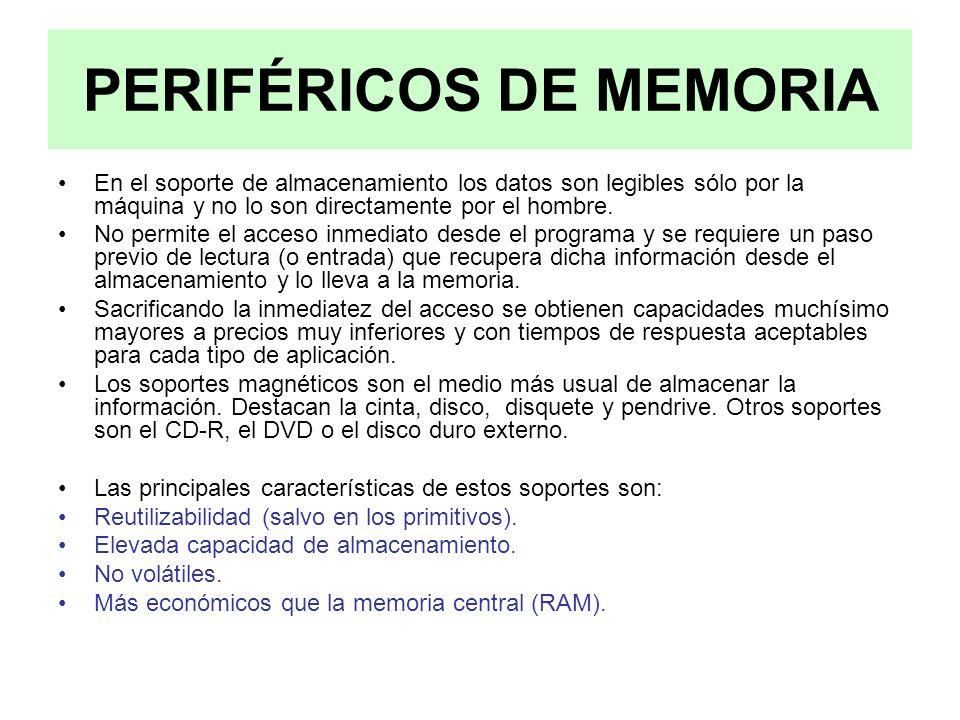 PERIFÉRICOS DE MEMORIA