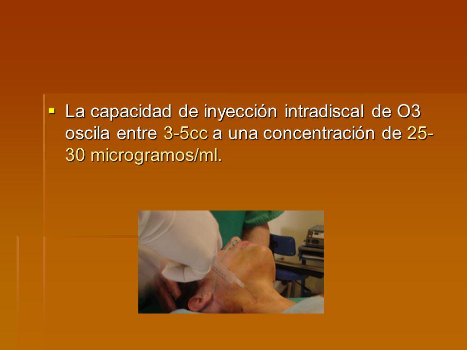 La capacidad de inyección intradiscal de O3 oscila entre 3-5cc a una concentración de 25-30 microgramos/ml.
