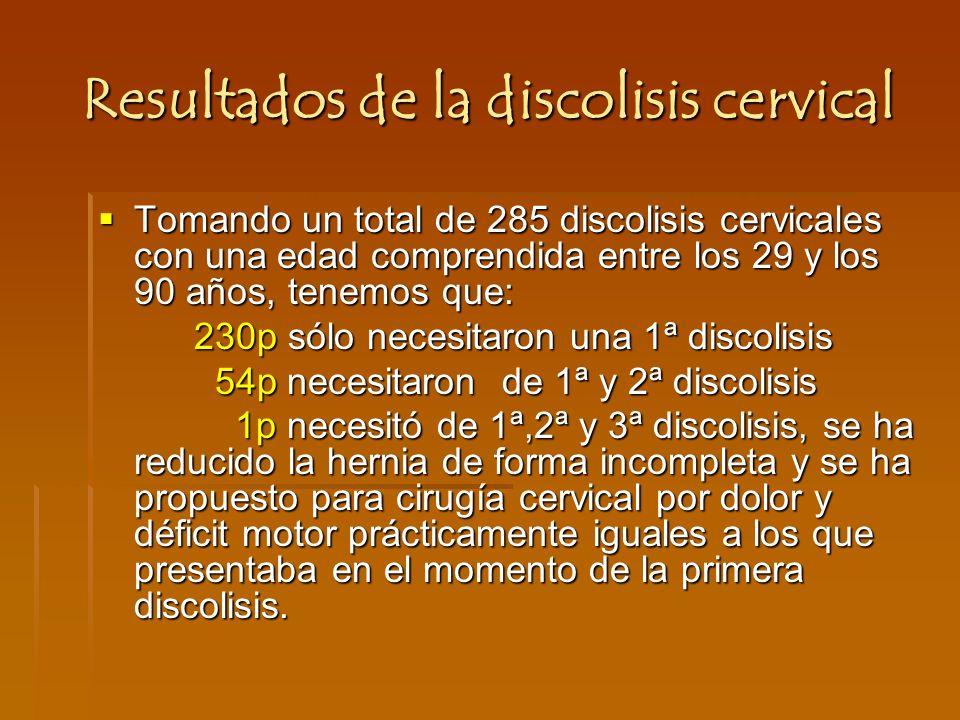 Resultados de la discolisis cervical