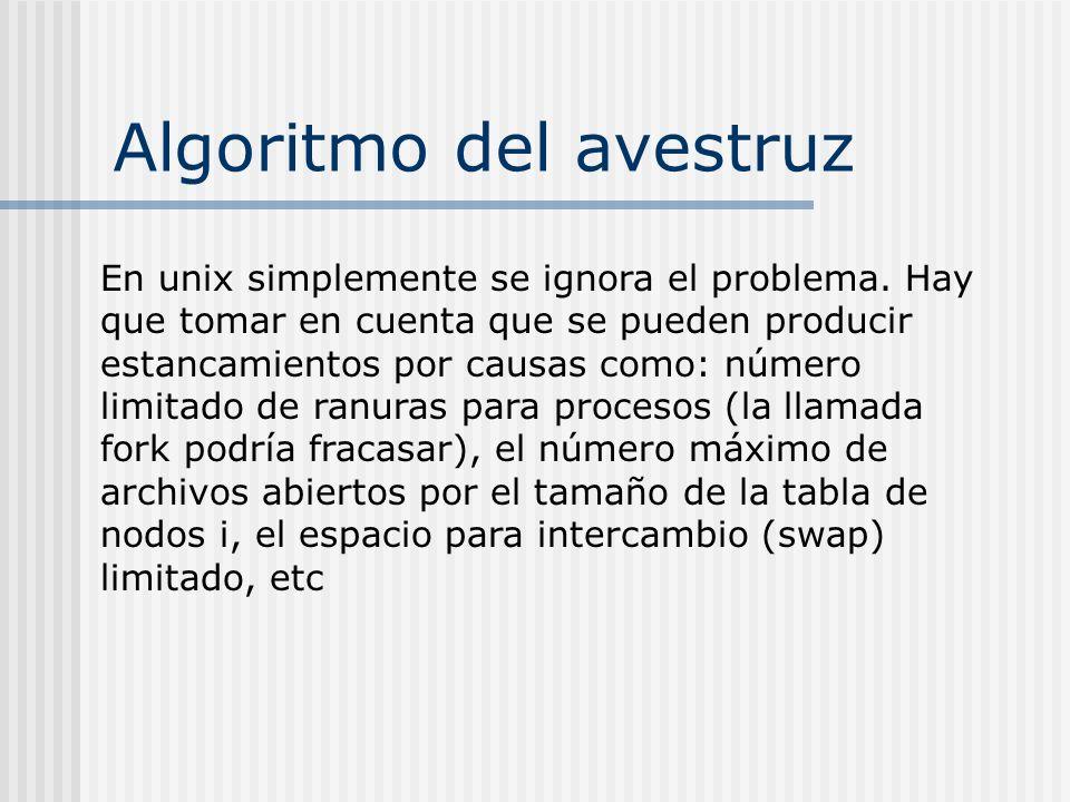 Algoritmo del avestruz