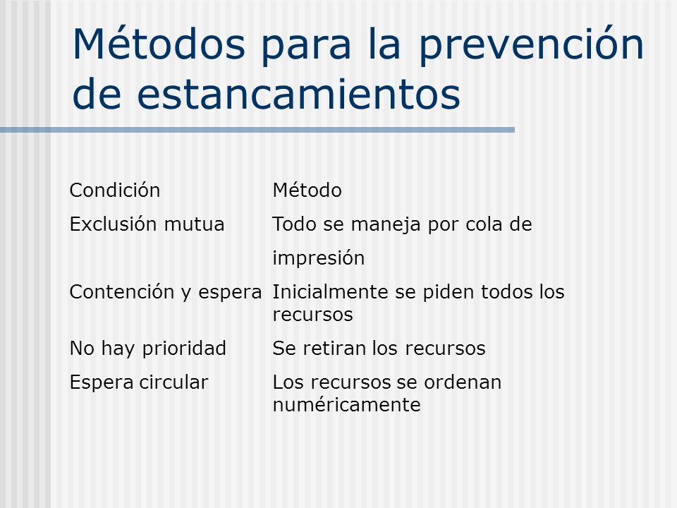 Métodos para la prevención de estancamientos
