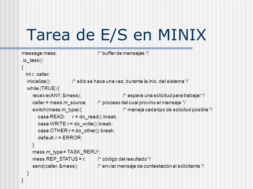 Tarea de E/S en MINIX message mess; /* buffer de mensajes */ io_task()