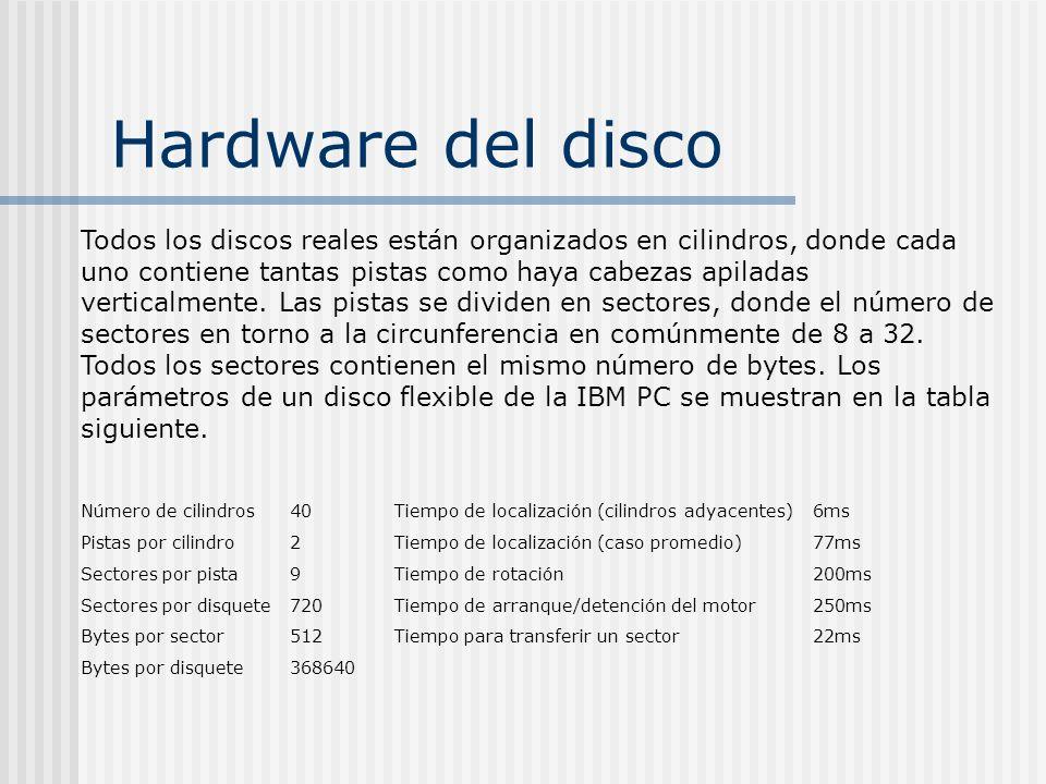 Hardware del disco