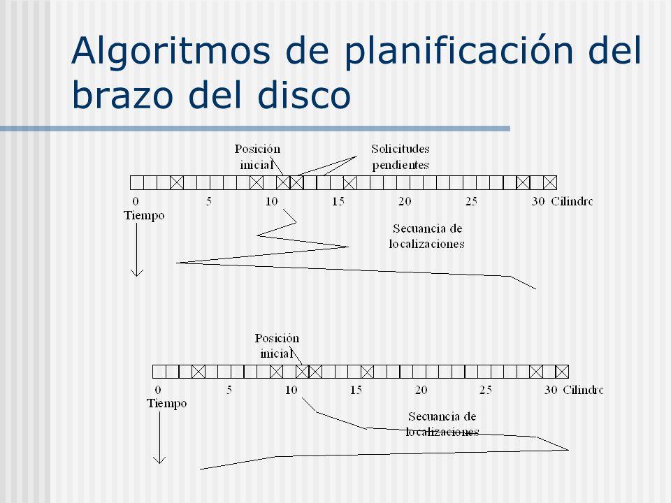 Algoritmos de planificación del brazo del disco