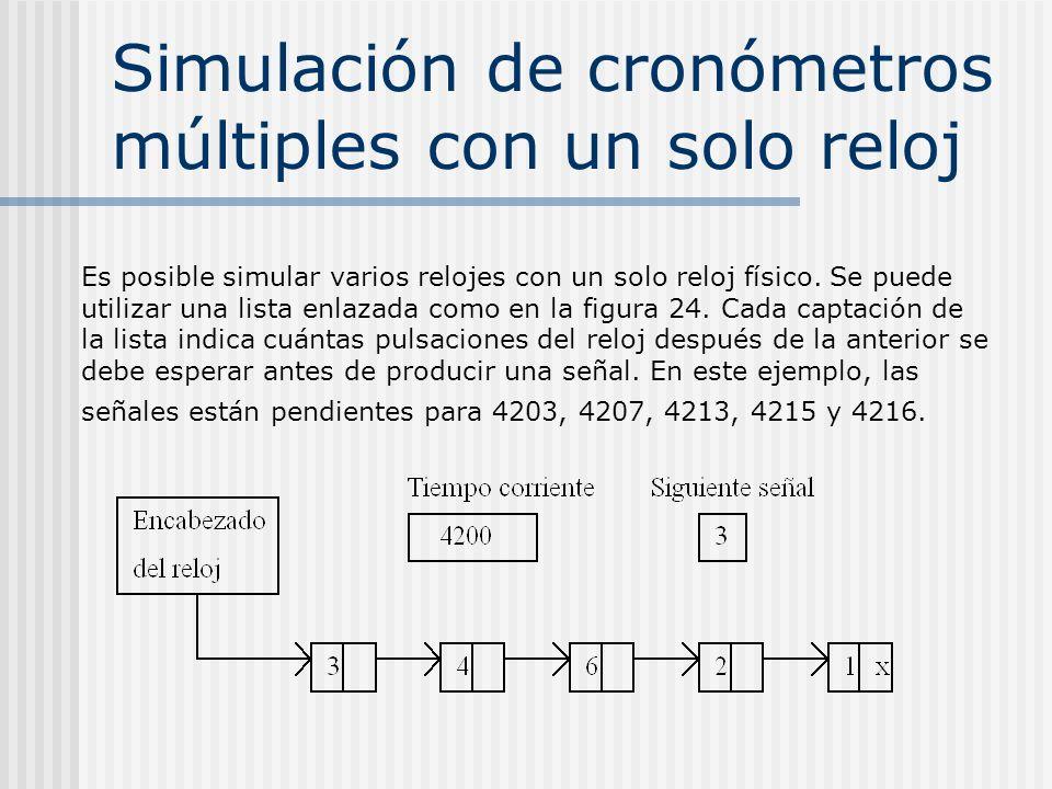 Simulación de cronómetros múltiples con un solo reloj