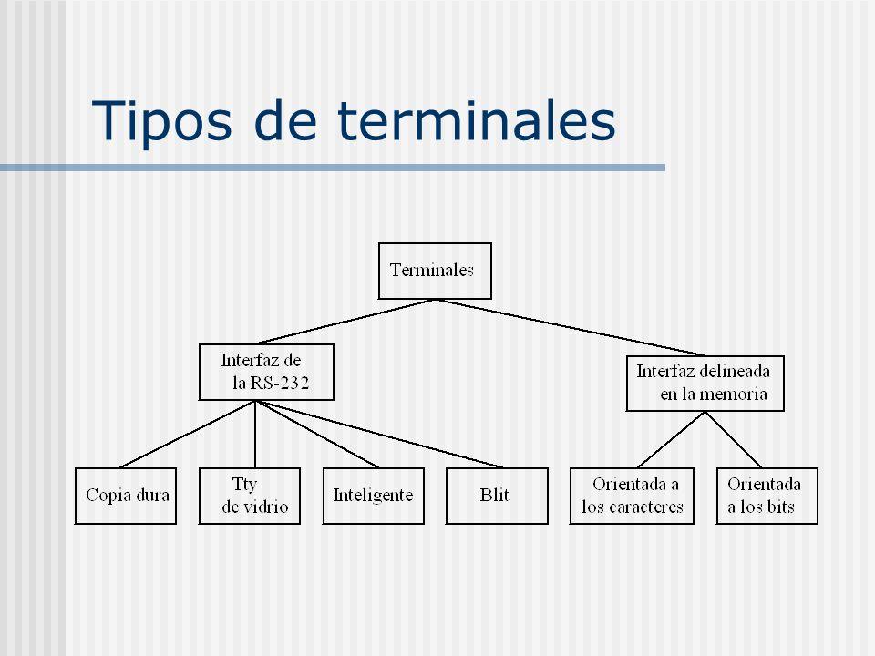 Tipos de terminales