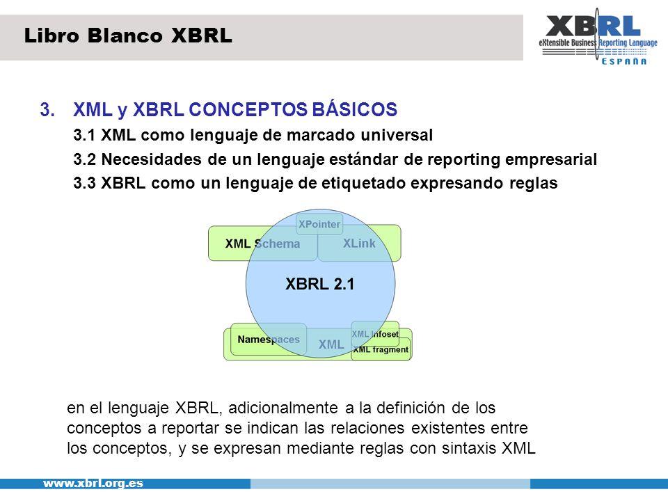 Libro Blanco XBRL XML y XBRL CONCEPTOS BÁSICOS