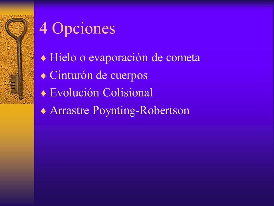 4 Opciones Hielo o evaporación de cometa Cinturón de cuerpos