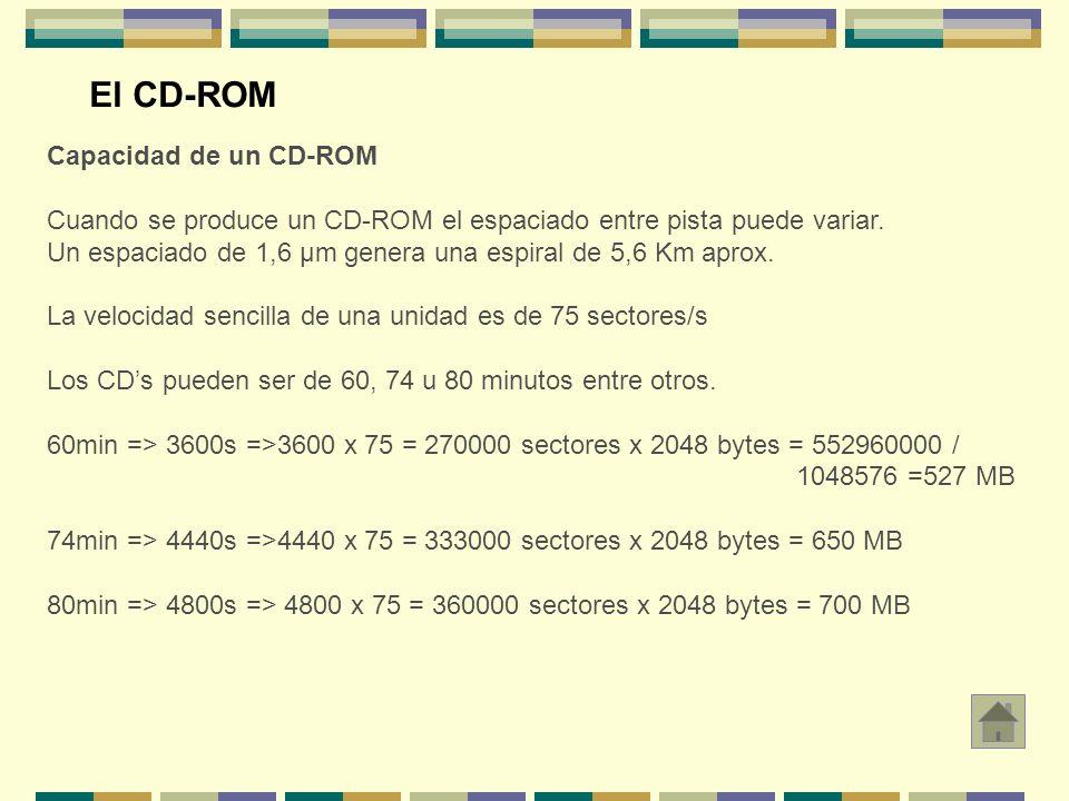 El CD-ROM Capacidad de un CD-ROM
