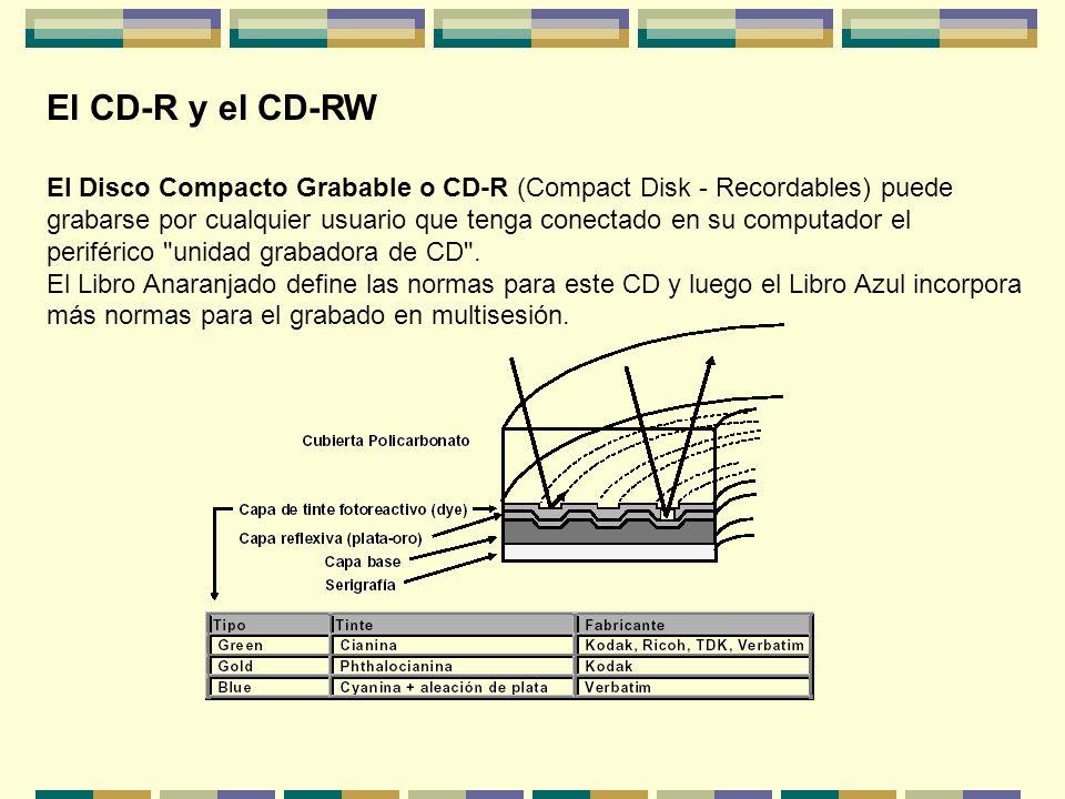 El CD-R y el CD-RW