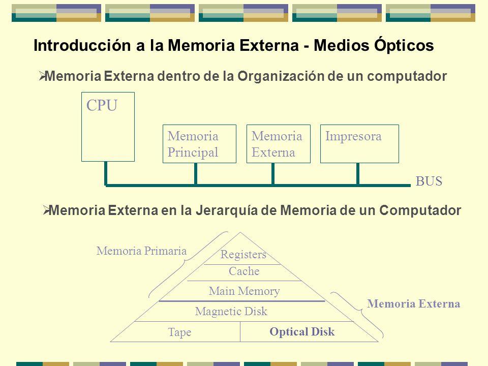 Introducción a la Memoria Externa - Medios Ópticos