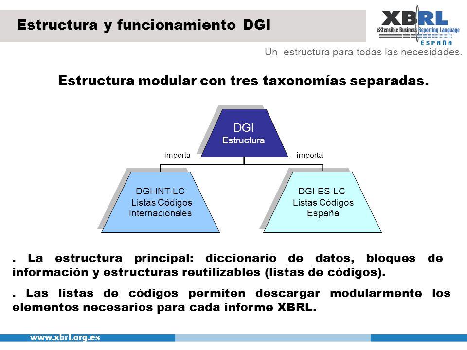 Estructura y funcionamiento DGI