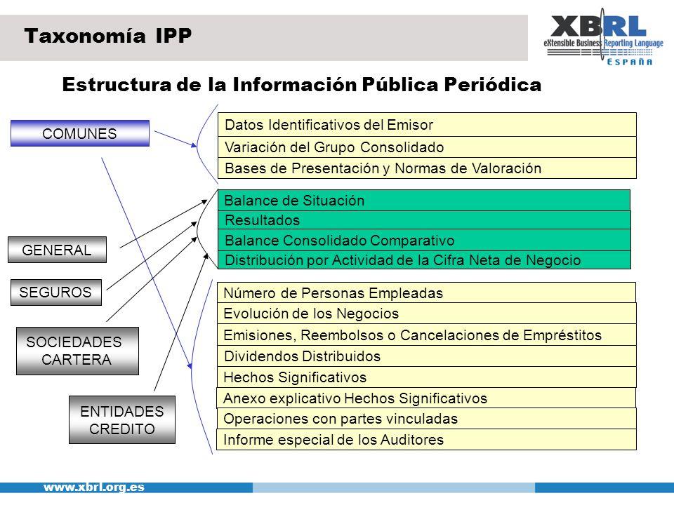 Taxonomía IPP Estructura de la Información Pública Periódica