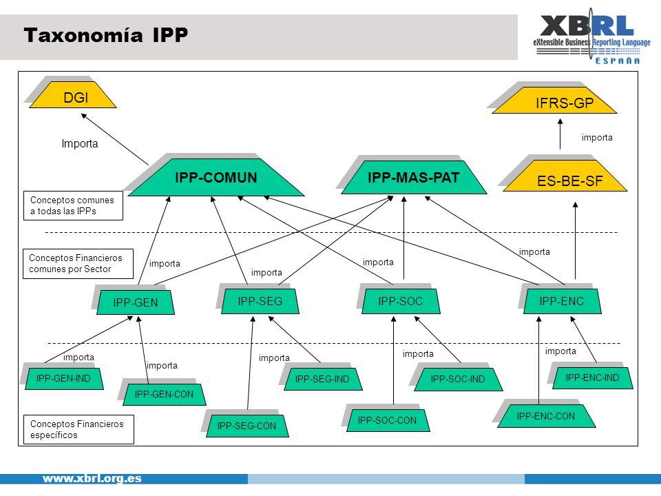 Taxonomía IPP DGI IFRS-GP IPP-COMUN IPP-MAS-PAT ES-BE-SF Importa