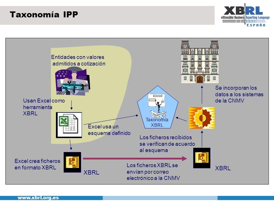 Taxonomía IPP XBRL XBRL Entidades con valores admitidos a cotización