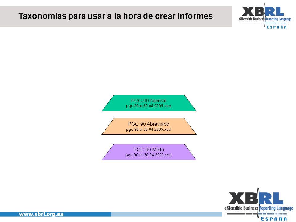 Taxonomías para usar a la hora de crear informes