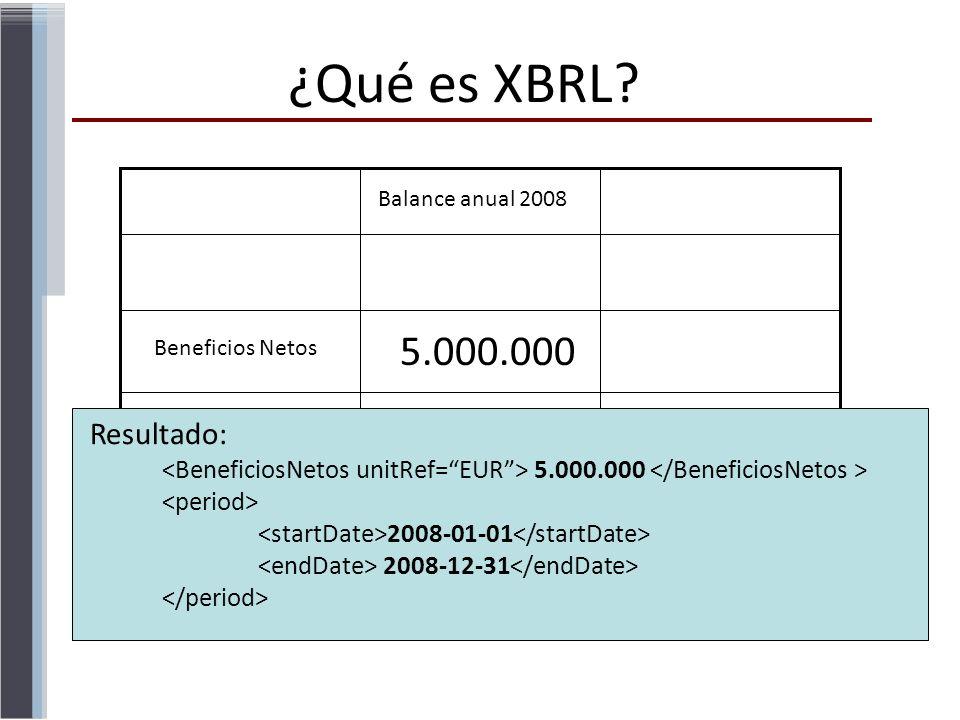 ¿Qué es XBRL 5.000.000 Resultado:
