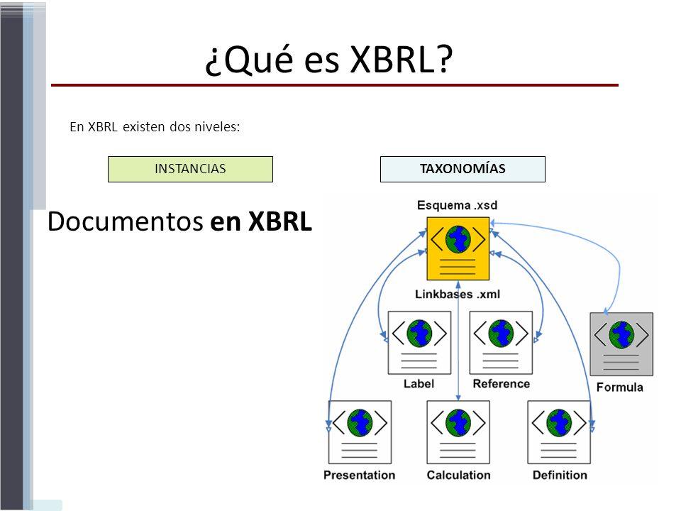 ¿Qué es XBRL Documentos en XBRL En XBRL existen dos niveles: