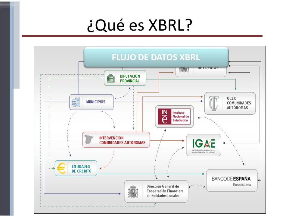 ¿Qué es XBRL FLUJO DE DATOS XBRL