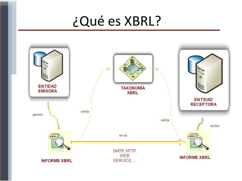 ¿Qué es XBRL ENTIDAD EMISORA TAXONOMÍA XBRL ENTIDAD RECEPTORA