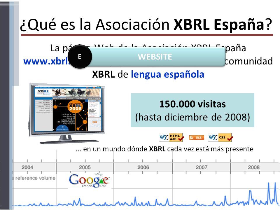 ¿Qué es la Asociación XBRL España