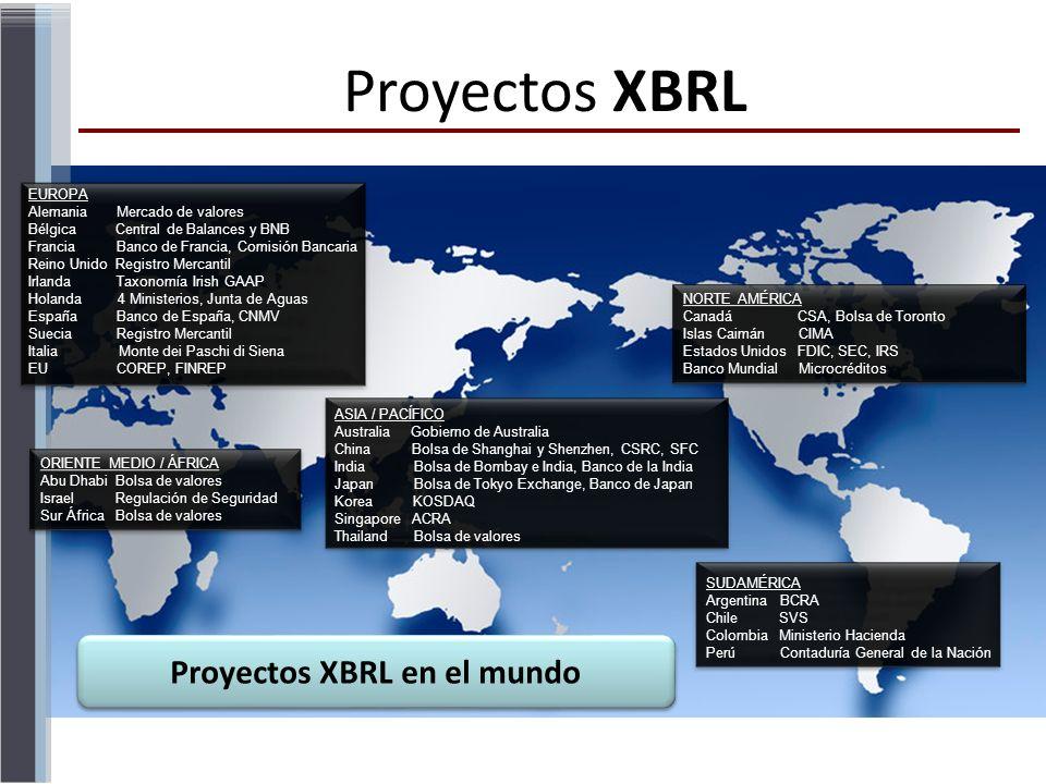 Proyectos XBRL en el mundo