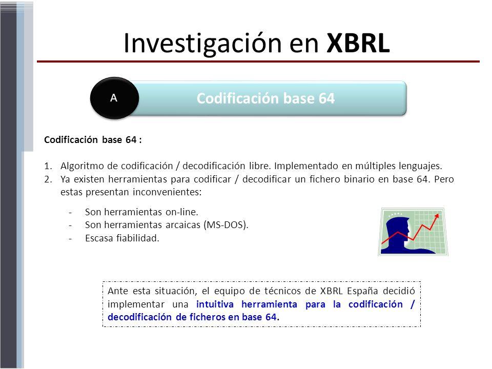 Investigación en XBRL Codificación base 64 A Codificación base 64 :