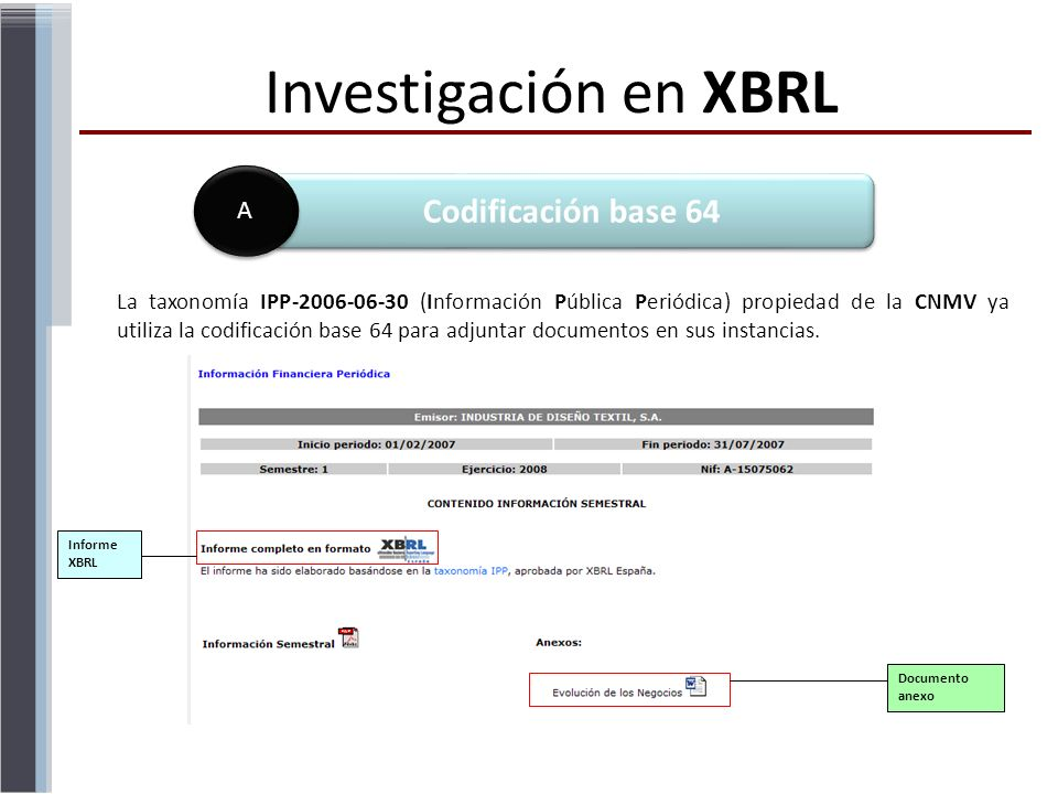 Investigación en XBRL Codificación base 64 A