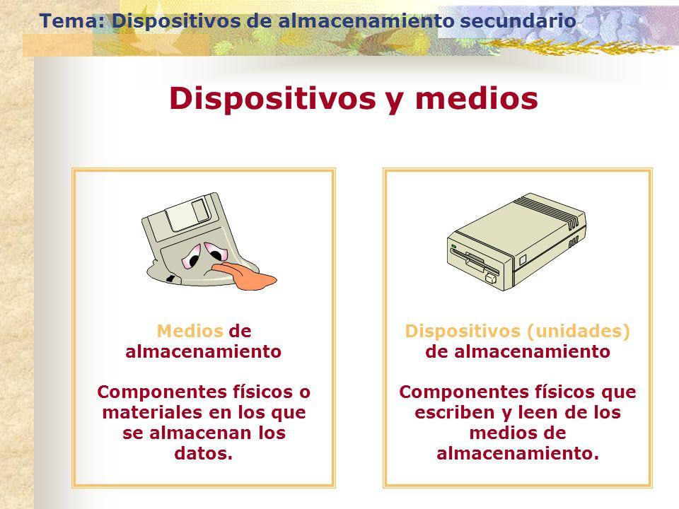 Dispositivos y medios Tema: Dispositivos de almacenamiento secundario