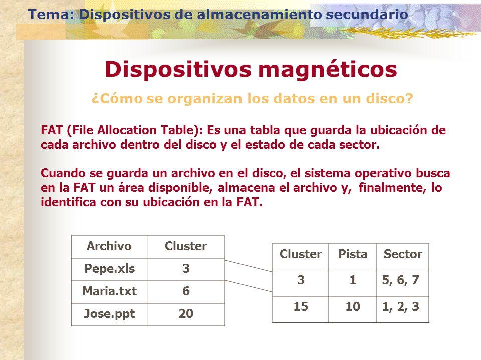 Dispositivos magnéticos ¿Cómo se organizan los datos en un disco