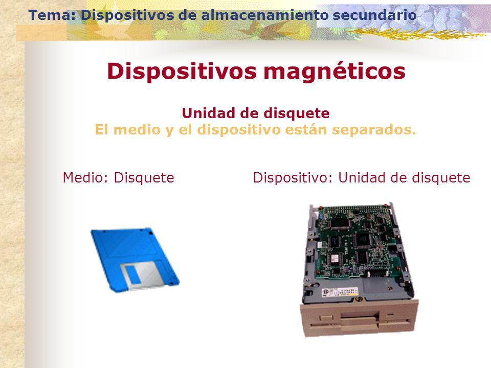Dispositivos magnéticos El medio y el dispositivo están separados.