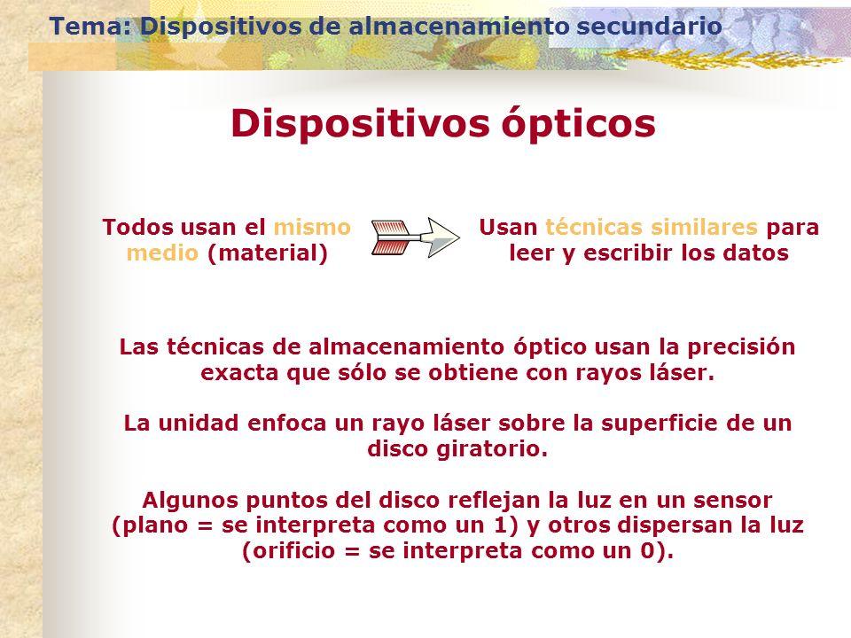 Dispositivos ópticos Tema: Dispositivos de almacenamiento secundario