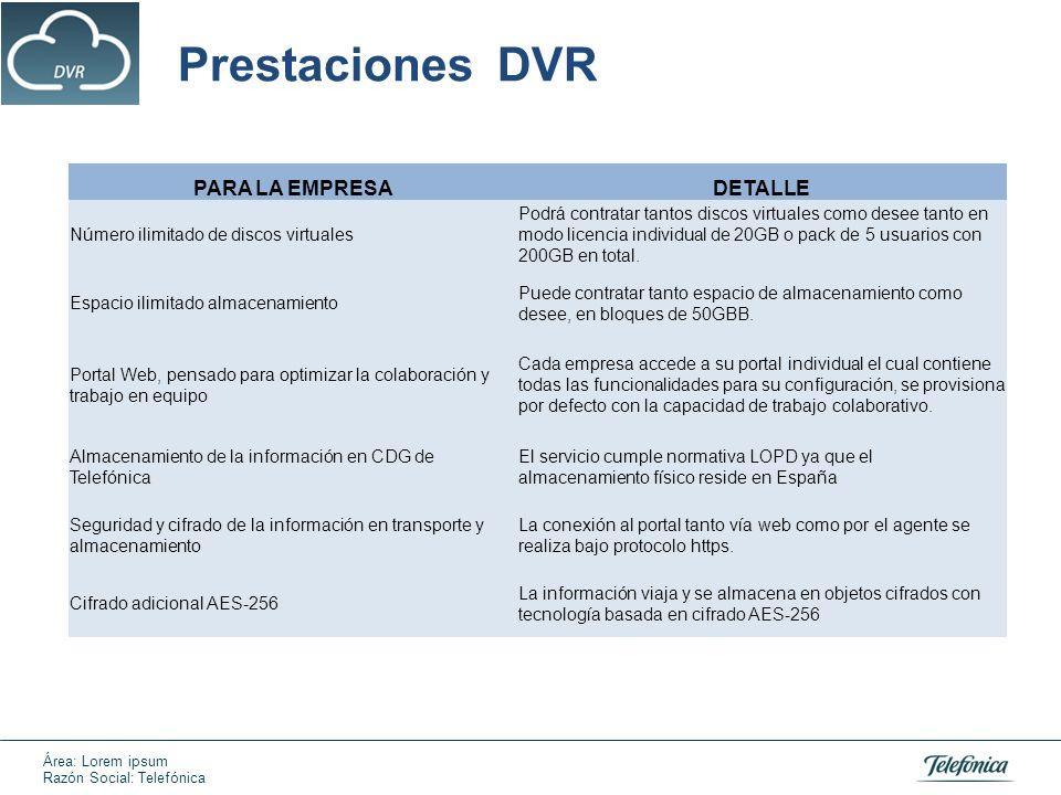 Prestaciones DVR DETALLE PARA EL ADMINISTRADOR