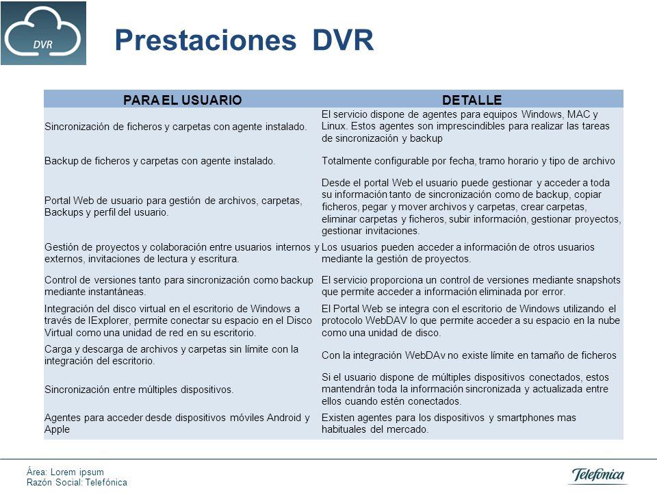 Licencias DVR para PYMES y EMPRESAS ( ME)