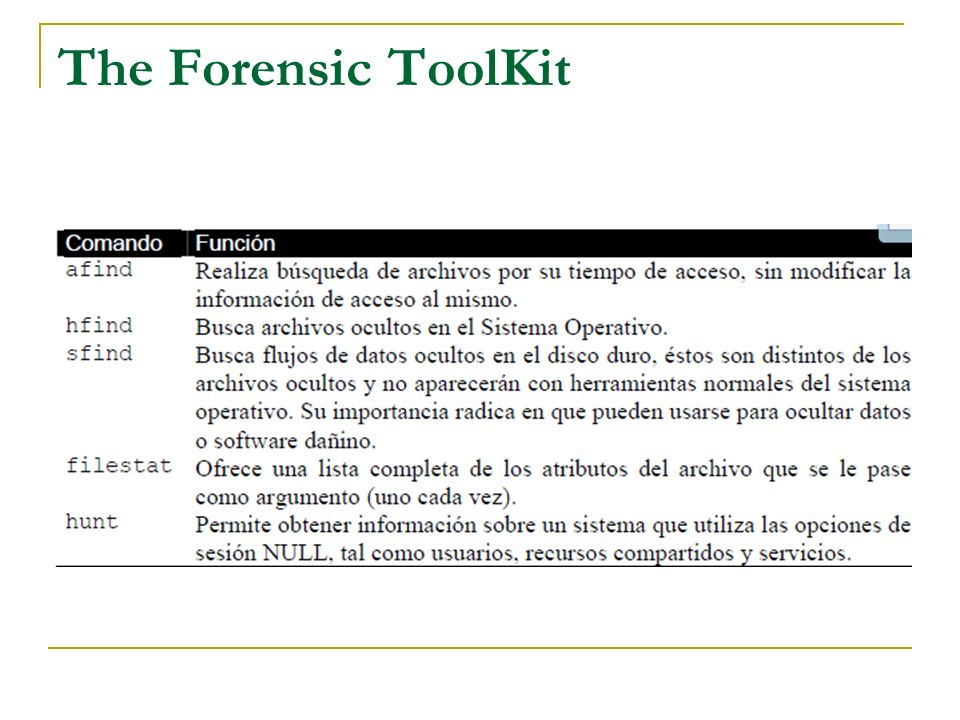 The Forensic ToolKit