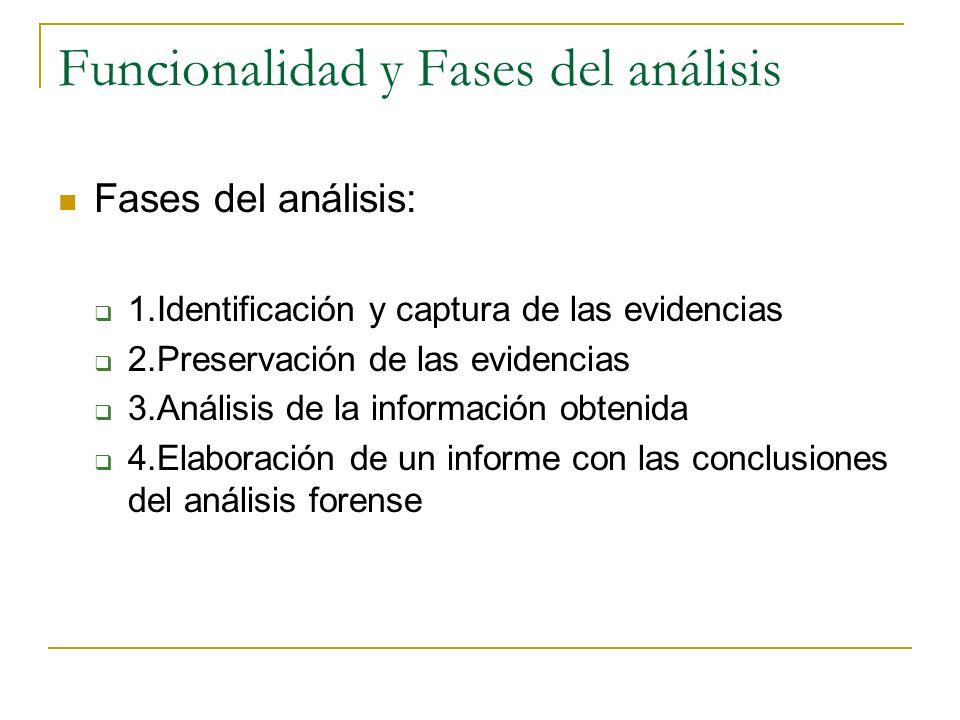 Funcionalidad y Fases del análisis
