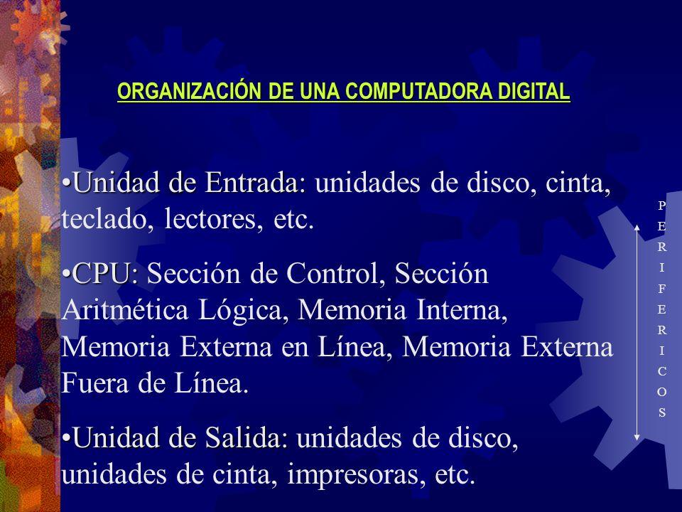 Unidad de Entrada: unidades de disco, cinta, teclado, lectores, etc.