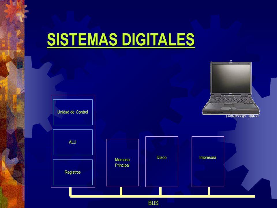 SISTEMAS DIGITALES BUS Unidad de Control ALU Registros