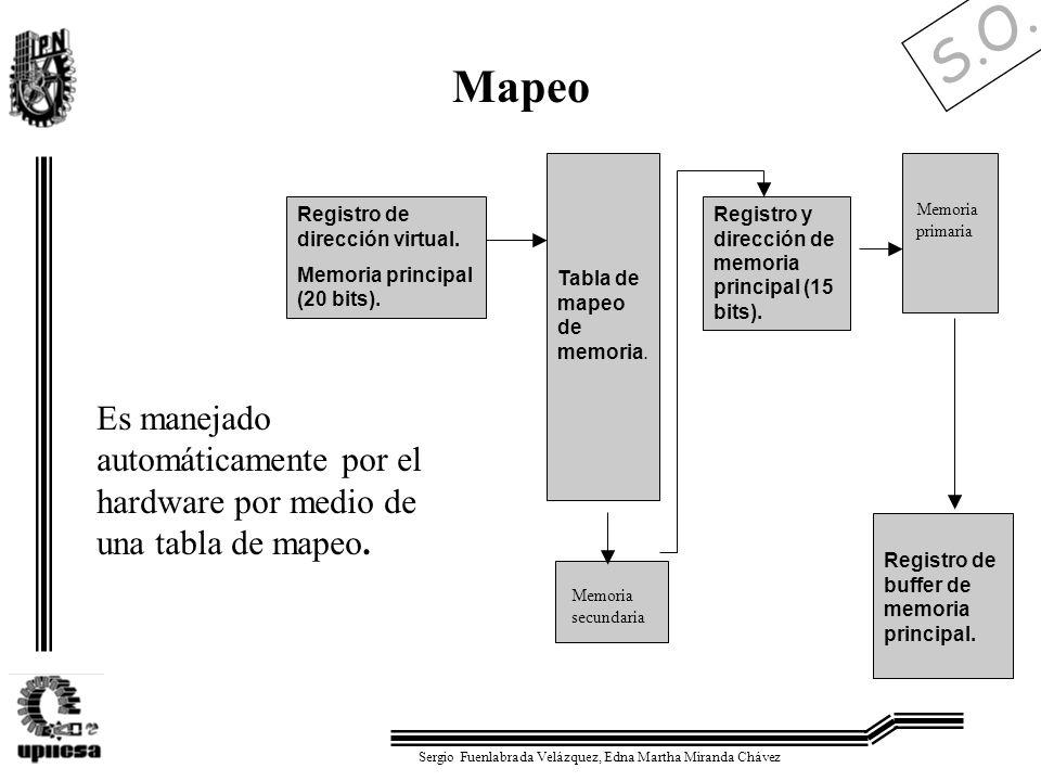 MapeoTabla de mapeo de memoria. Registro de dirección virtual. Memoria principal (20 bits). Registro y dirección de memoria principal (15 bits).