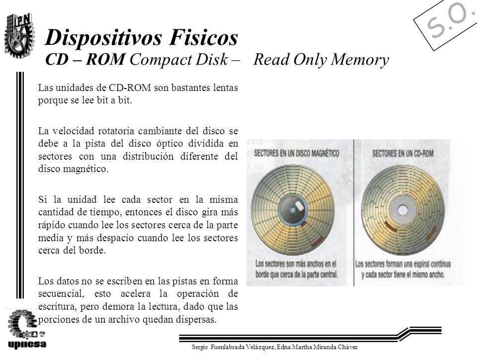 Dispositivos Fisicos CD – ROM Compact Disk – Read Only Memory