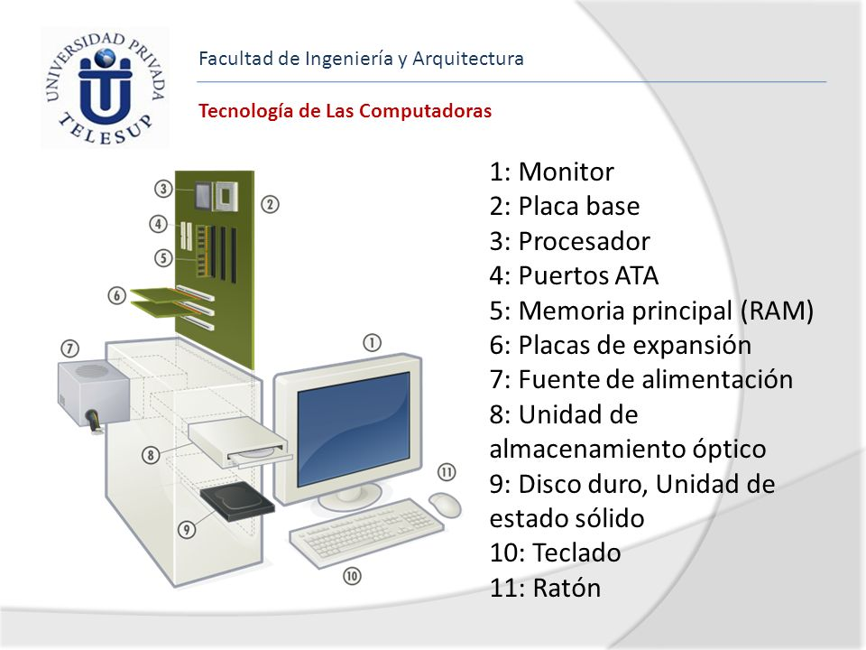 Facultad de Ingeniería y Arquitectura