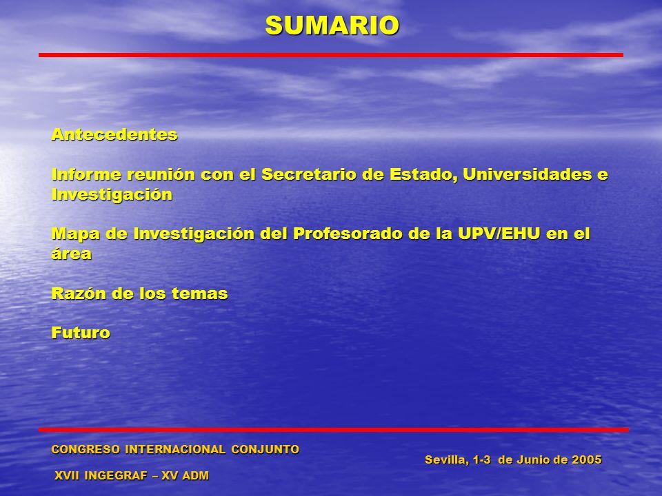 SUMARIO Antecedentes. Informe reunión con el Secretario de Estado, Universidades e Investigación.