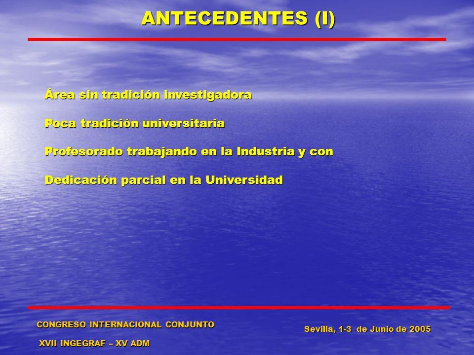 ANTECEDENTES (I) Área sin tradición investigadora