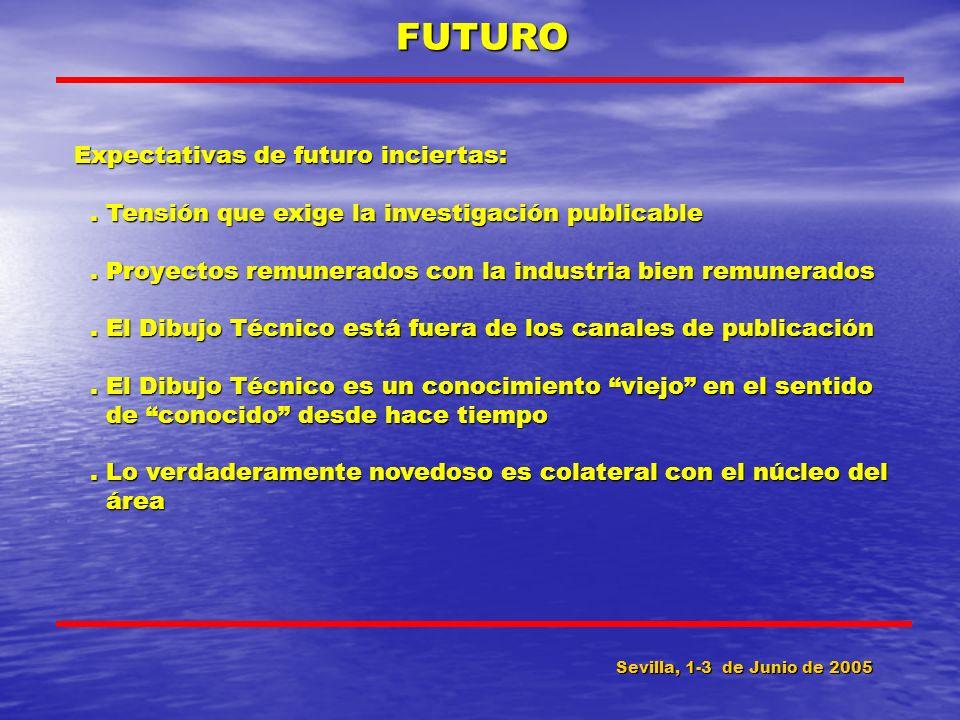 FUTURO Expectativas de futuro inciertas: