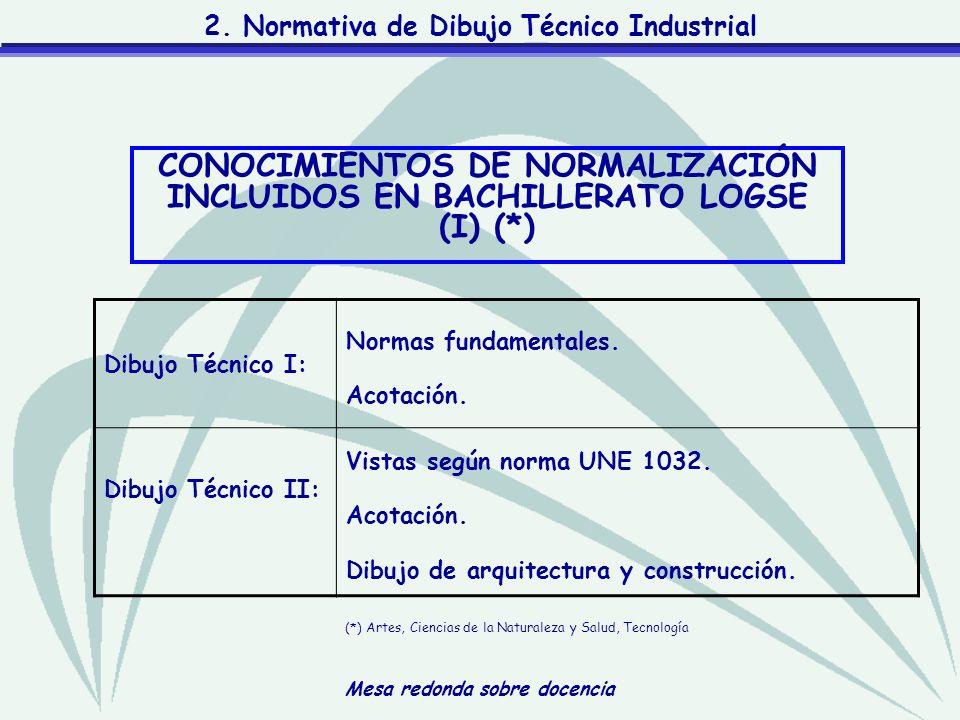 CONOCIMIENTOS DE NORMALIZACIÓN INCLUIDOS EN BACHILLERATO LOGSE (I) (*)