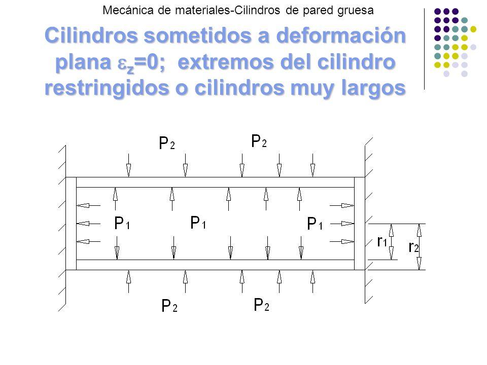 Mecánica de materiales-Cilindros de pared gruesa
