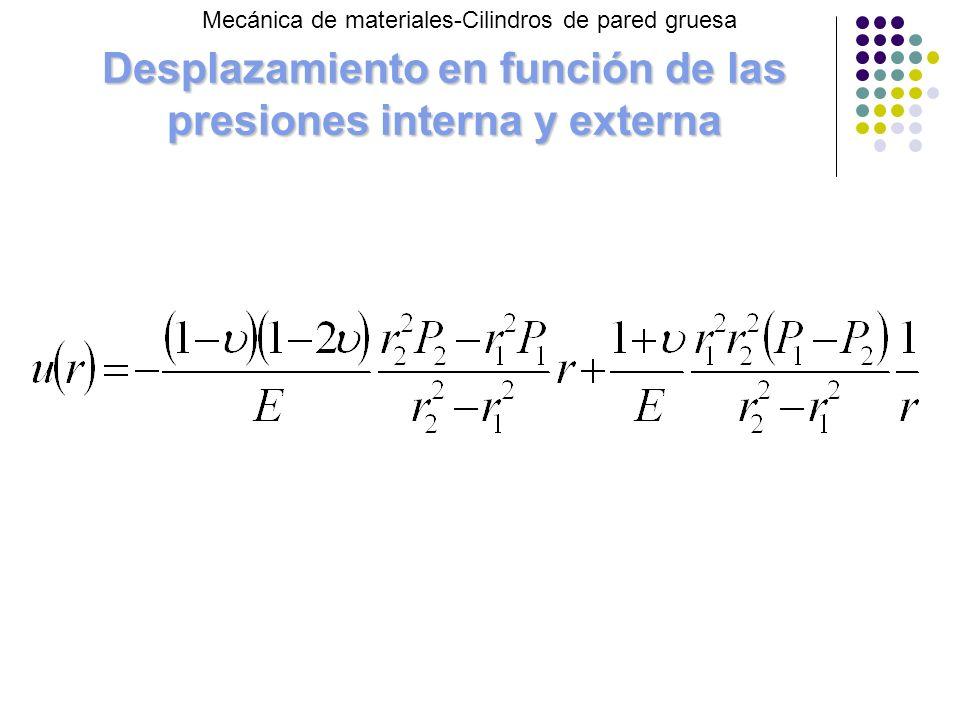 Desplazamiento en función de las presiones interna y externa