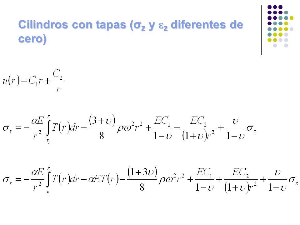Cilindros con tapas (σz y z diferentes de cero)