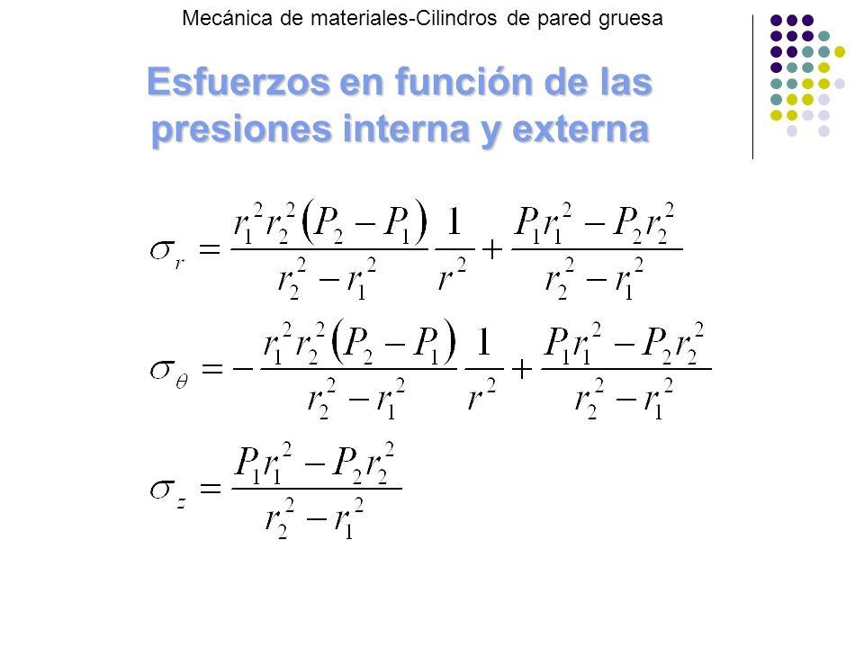 Esfuerzos en función de las presiones interna y externa